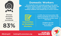 Women make up 83% of domestic workers worldwide
