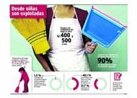 90% de empleadas del hogar no tienen beneficios laborales